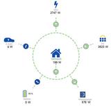 myPowerGrid: Der Bilanzkreis