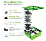 construction saltwater battery